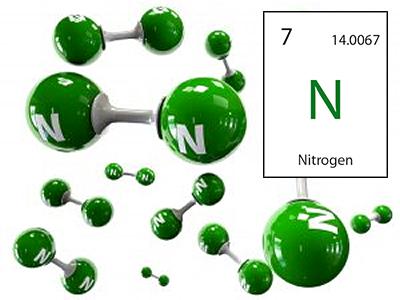 nitrostream by ggs gas generator solutions nitrogen gas for labs hospitals fbi universities pharmaceutical yulee florida